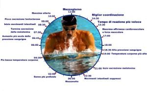 ritmo-circadiano-atleti